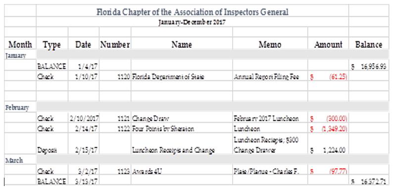 dcf work calendar Meeting Minutes Update – Florida Chapter of the Association of ...